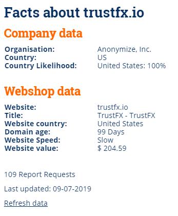 Информация о сайте trustfx.io