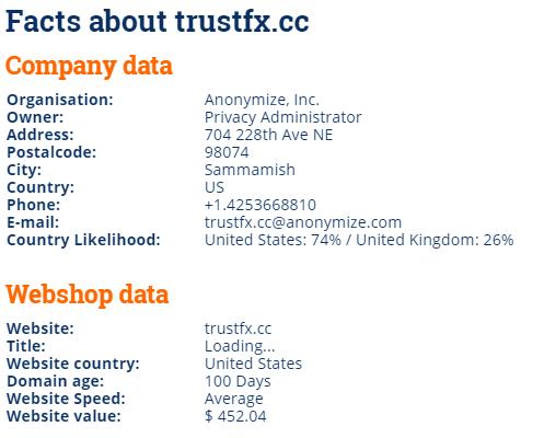 Информация о сайте trustfx.cc