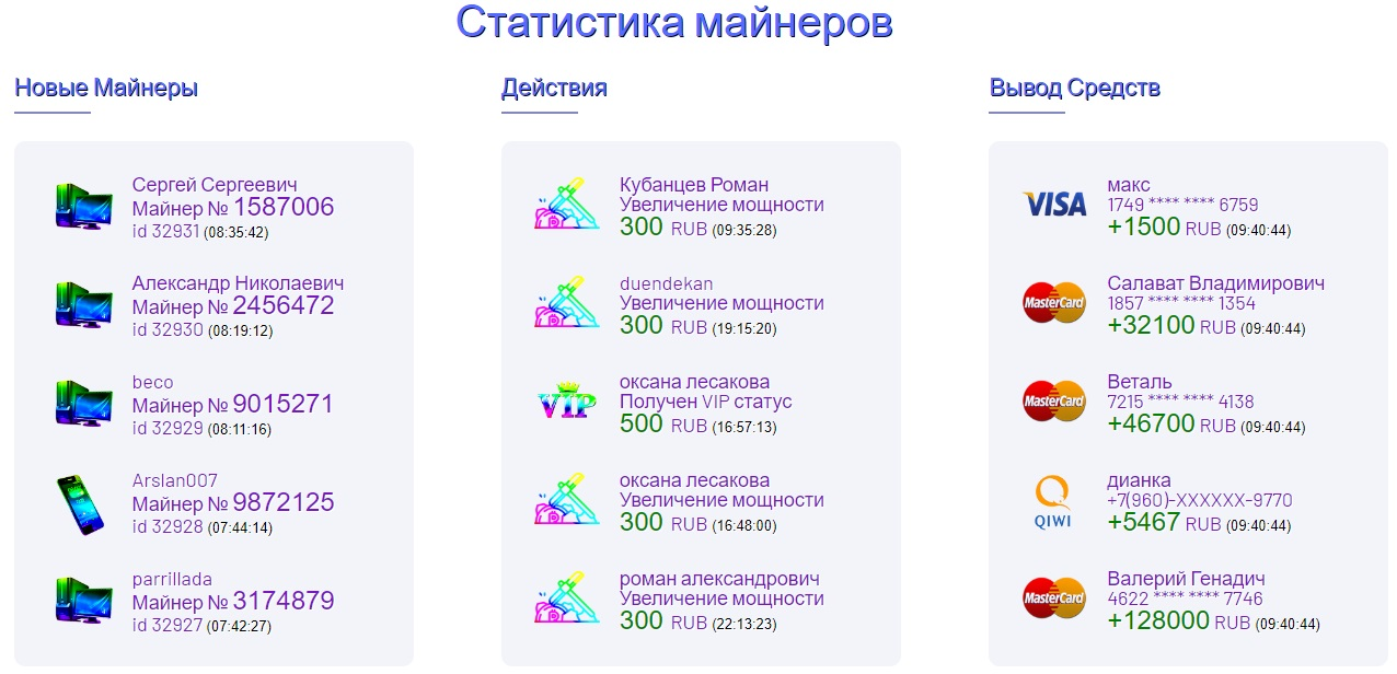 """Статистика майнеров"""