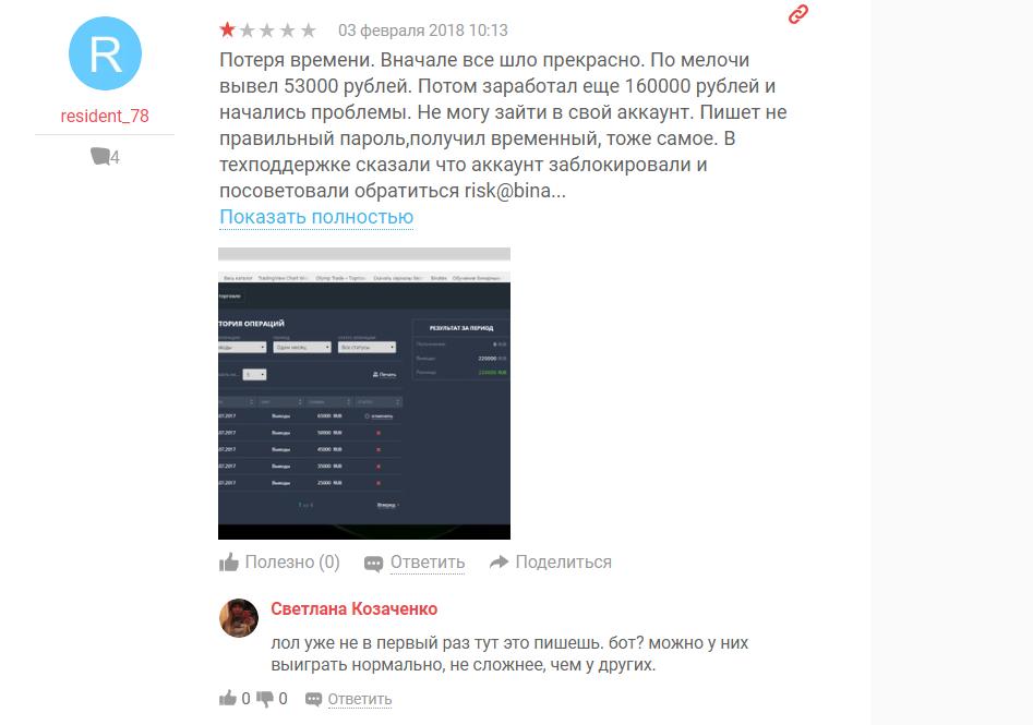 Binatex отзывы