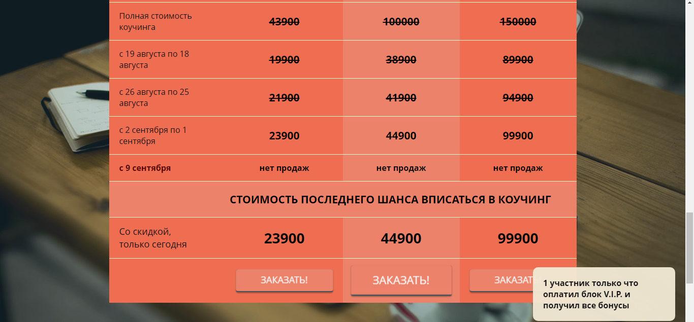 Стоимость коучинга