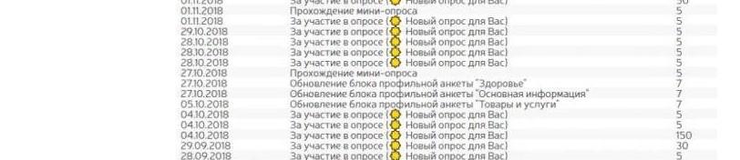 Отчет пользователя