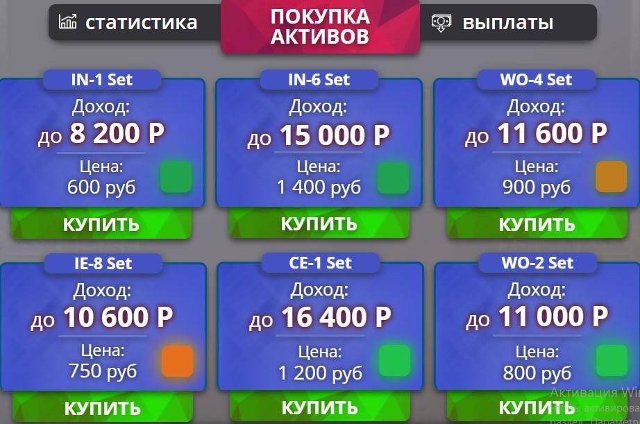 Цены и доход