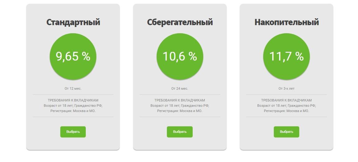 Программы сбережений