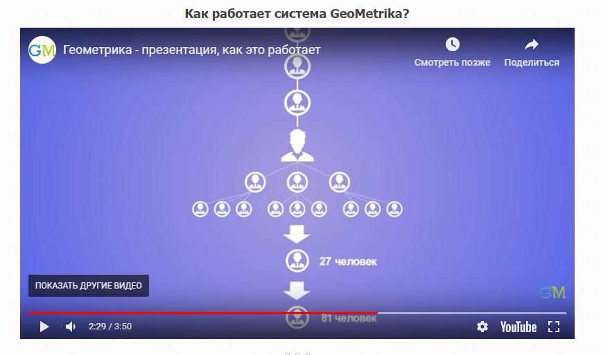 Как работает система