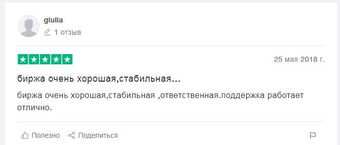 Cex.io отзывы