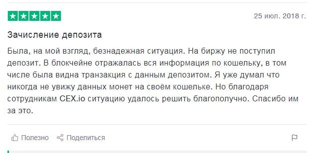 Отзывы о Cex.io