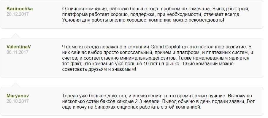 Отзывы о Гранд Капитал