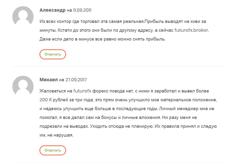 Отзывы о futurefx.org