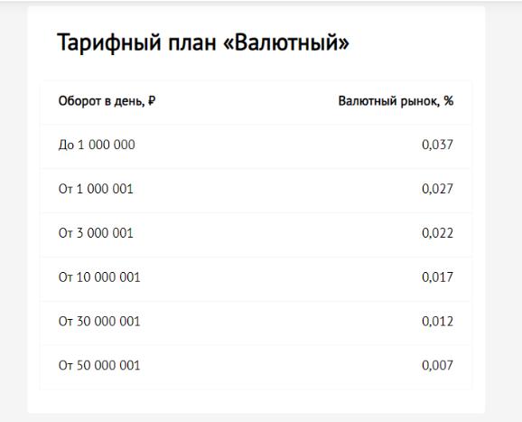 """Тариф """"Валютный"""""""
