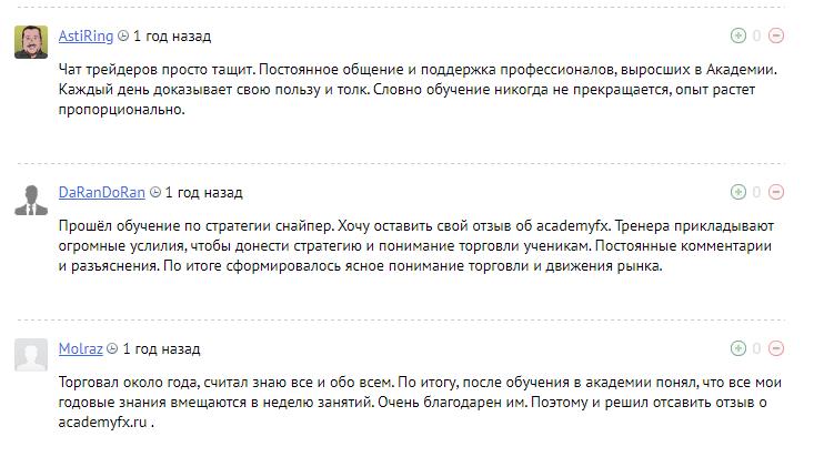 AcademyFX отзывы