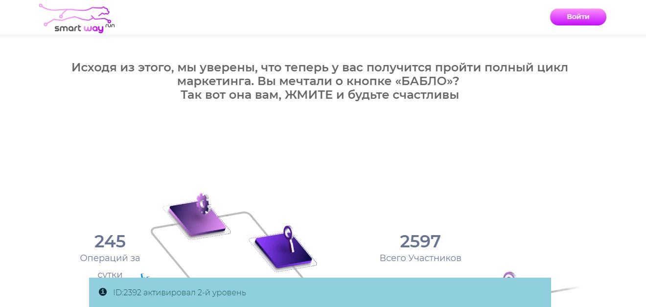 Цикл маркетинга от SmartWay