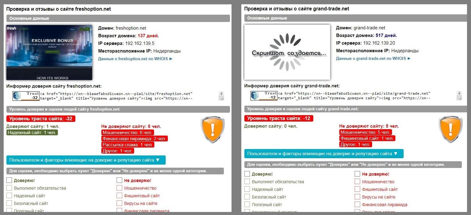 Проверка сайта и уровень доверия