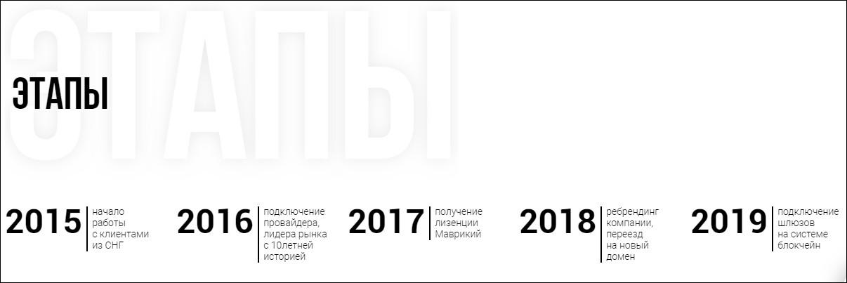 Этапы развития компании BWC