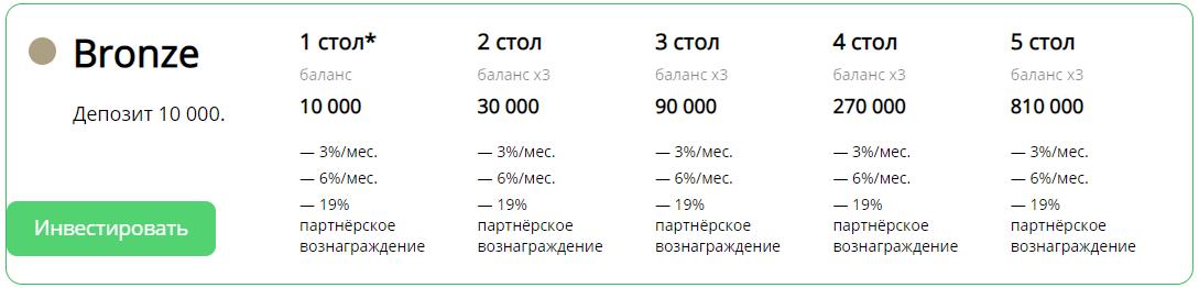 Бронзовый тариф