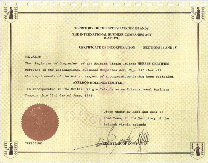 Опубликованная лицензия