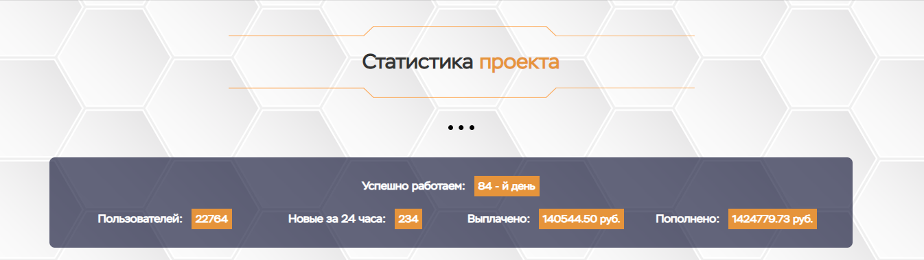 Astella.Money статистика проекта