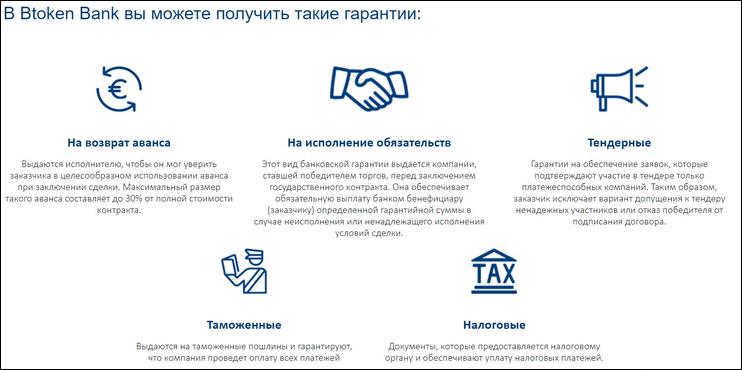 Гарантии онлайн-банка