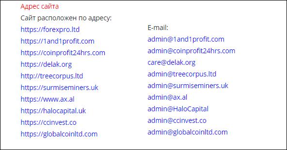 Дополнительные адреса forexpro.ltd