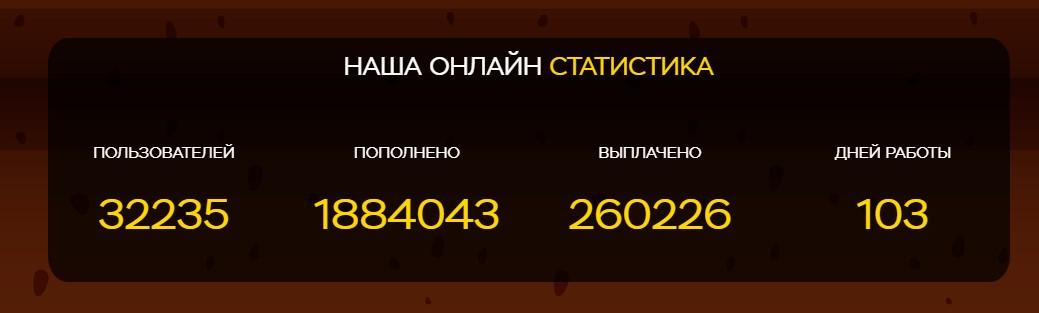 Онлайн статистика банка