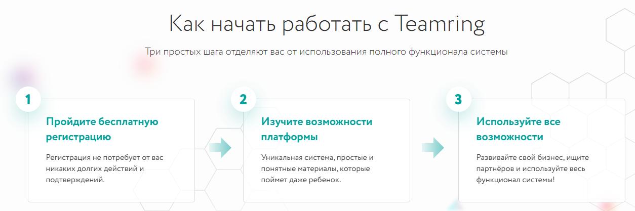 Как начать работать с Teamring