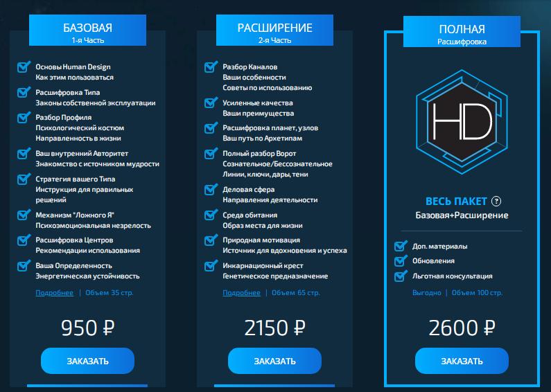 Стоимость пакетов на сайте human-design.space