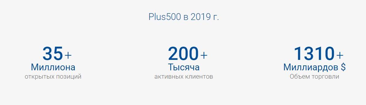Статистика брокера на 2019 год