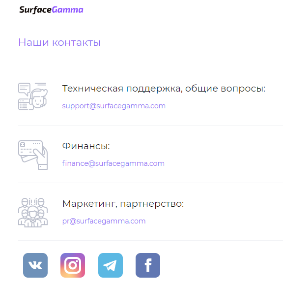 Контакты SurfaceGamma