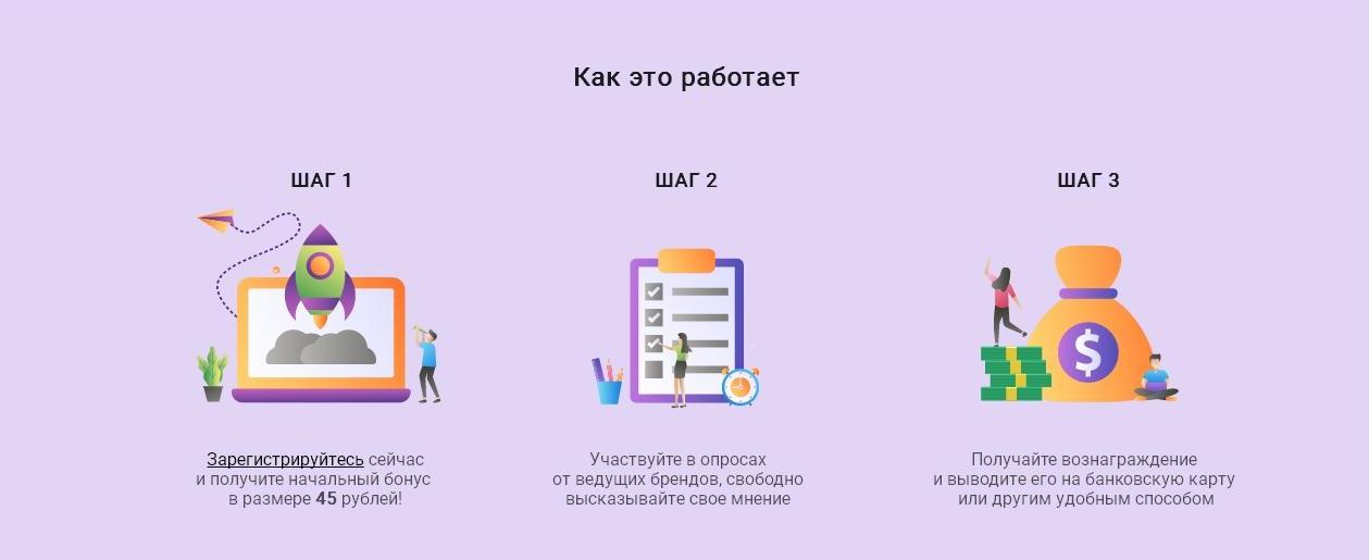 Как работает проект
