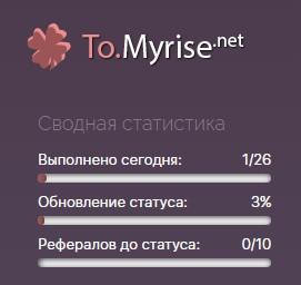 Личная статистика на сайте