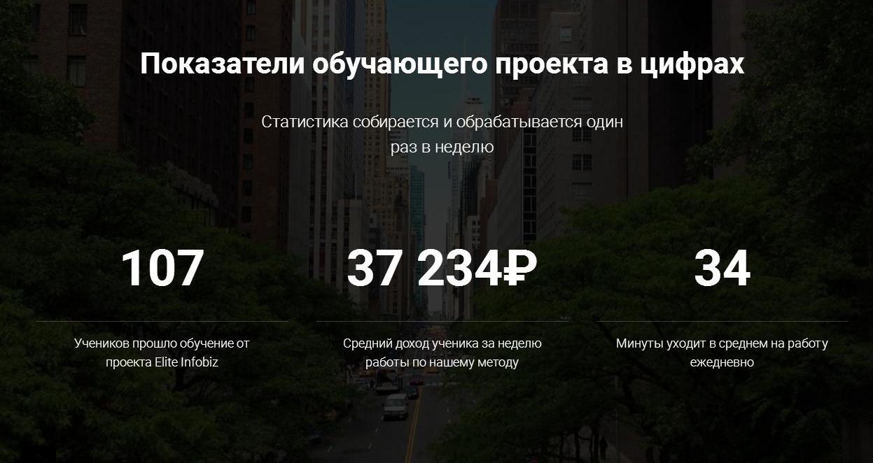 Статистика проекта
