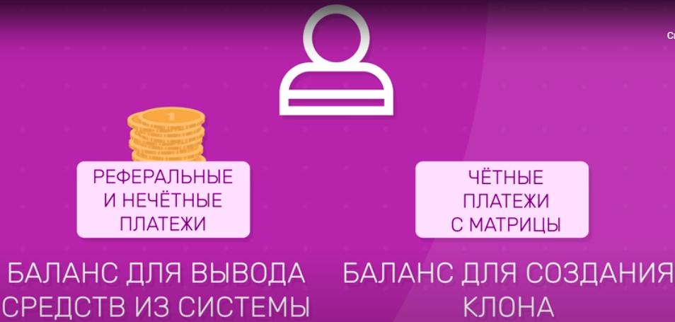 бин х систем платежи