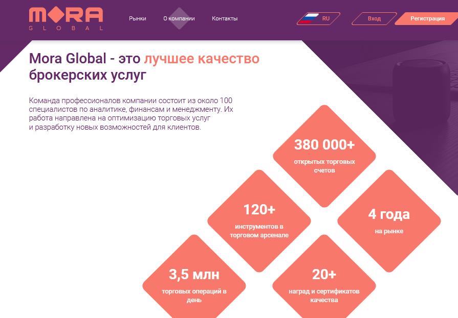 официальный сайт Мора Глобал