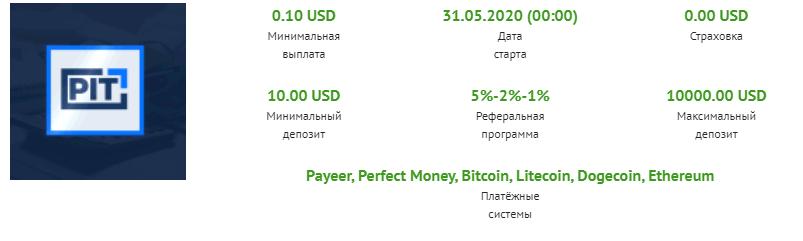 пит капитал валюты