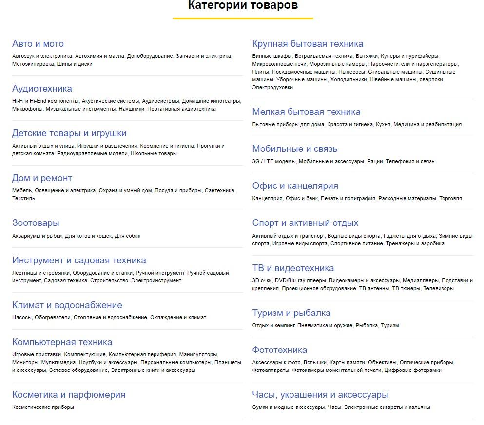 технотека категории