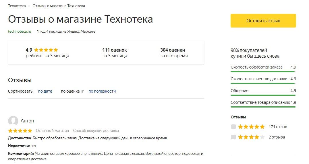 технотека отзыв в яндексе