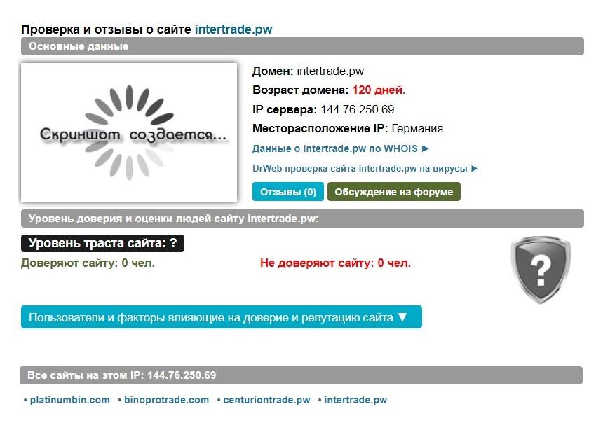 Проверка и отзывы о сайте InterTrade PW