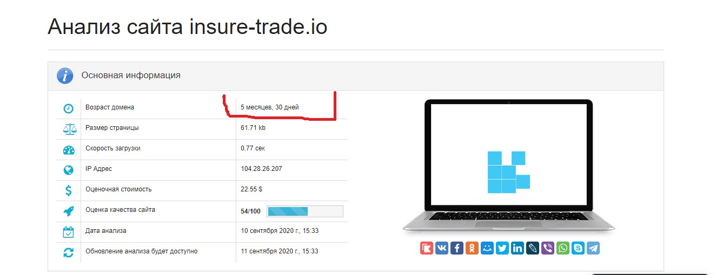 Анализ сайта Insure Trade