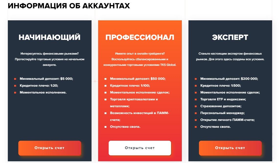 Брокер TKS GLOBAL NET предлагает зарегистрированным клиентам три вида реальных счетов