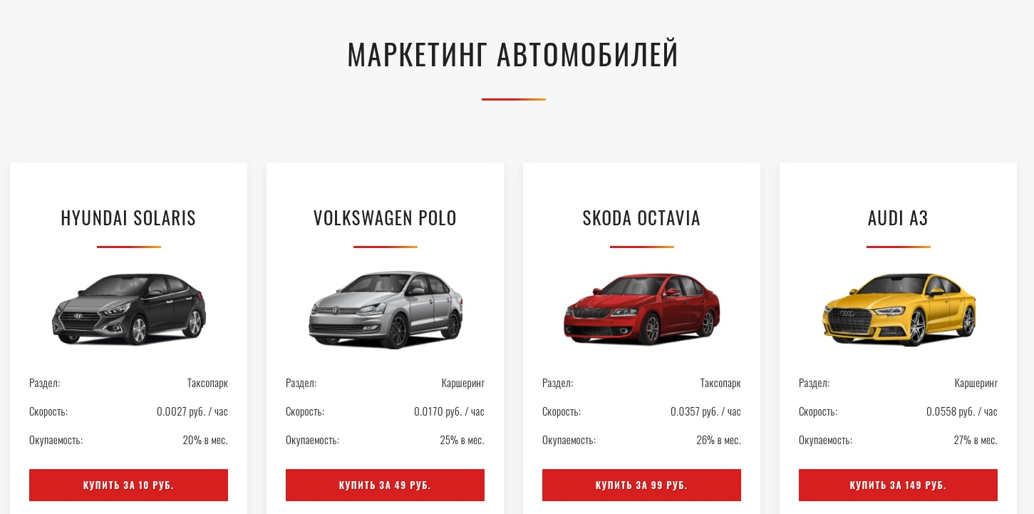 «Дрифт.биз» платит ежемесячную прибыль от сдачи в аренду виртуального авто от 20% за Hyundai Solaris до 35,5% за Lamborghini Centenario