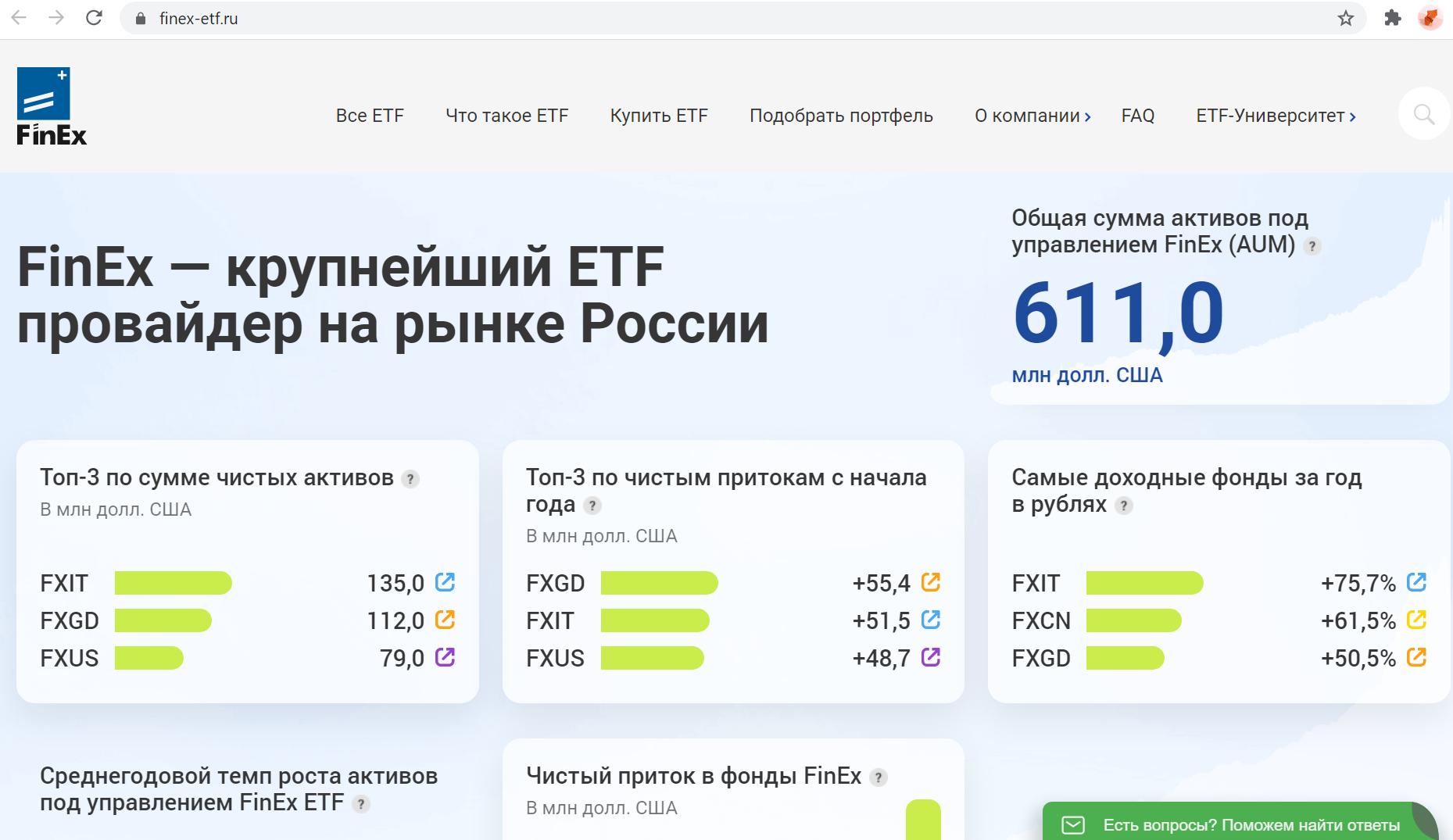 FinEx является крупным провайдером ETF на российском рынке