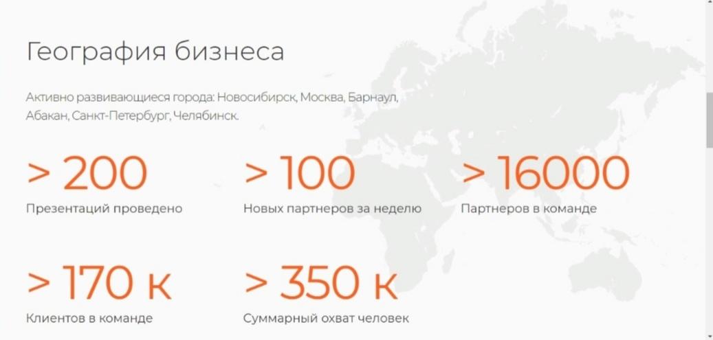 География бизнеса через систему ReTeam School