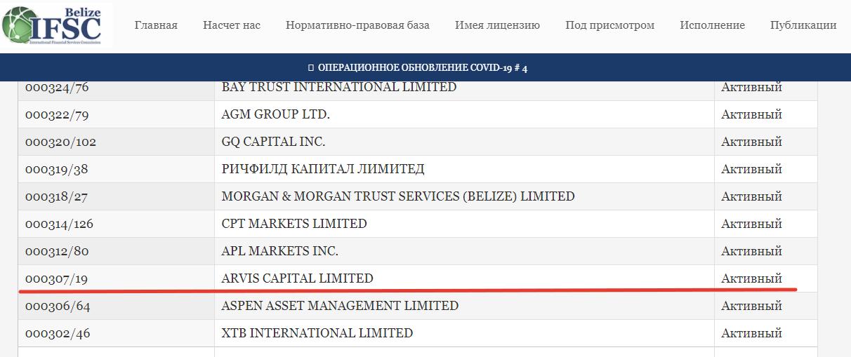 Лицензия фирмы Arvis Capital Limited