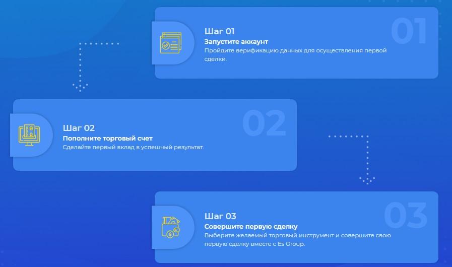 Нужно совершить 3 шага для начала заработка в интернете с ES Group