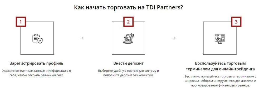 Как начать торговать на бирже TDI Partners