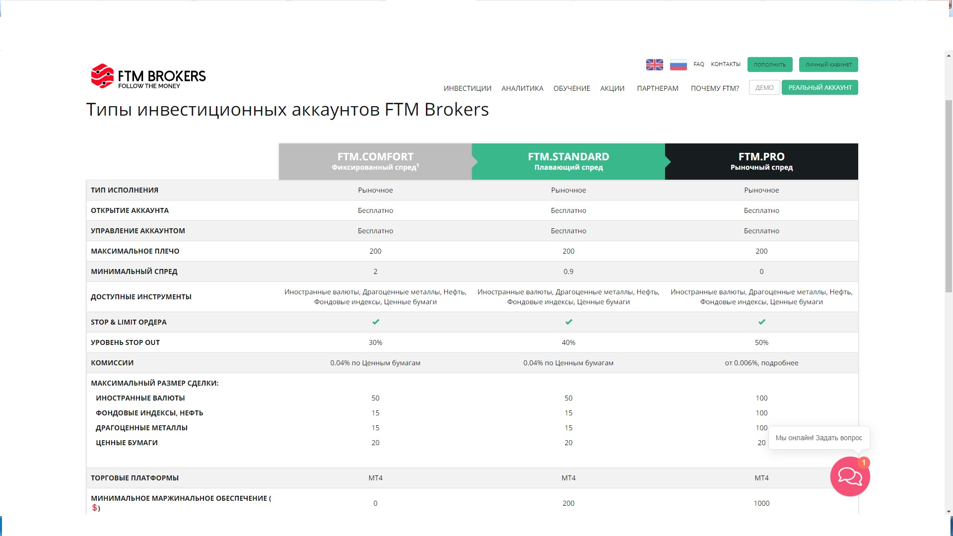 Типы аккаунтов «ФТМ брокерс»