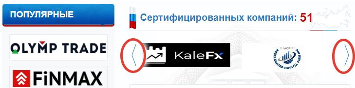 Список сертифицированных брокеров ЦРОФР