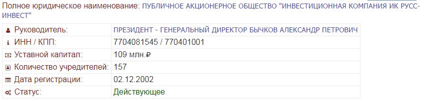 Данные о Русс-Инвест