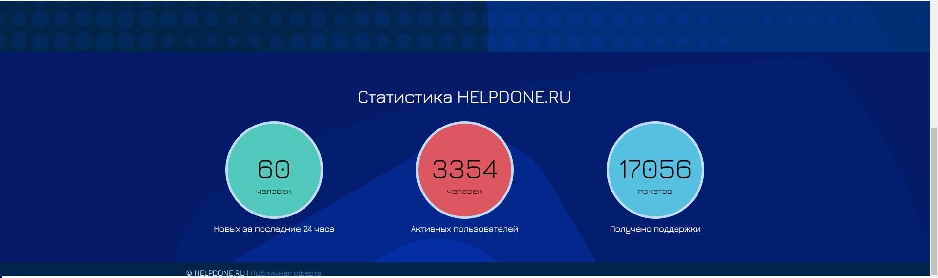 Статистика деятельности сайта