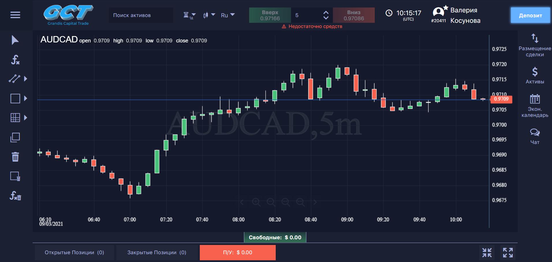 Можно проследить динамику курса валюты